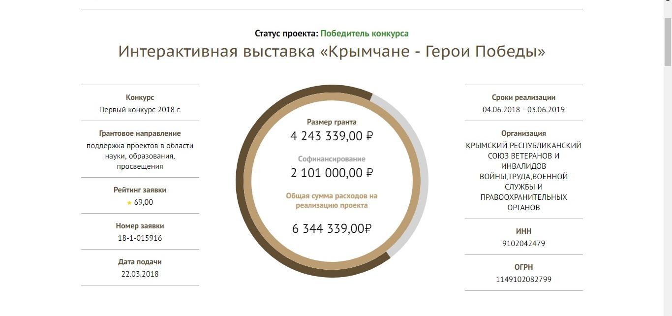 Зауральский проект вдохновил крымчан